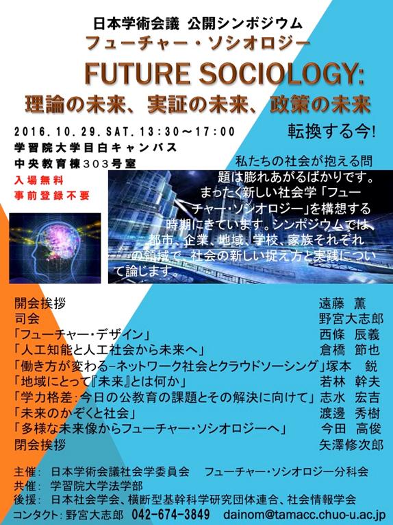 2016年10月29日日本学術会議公開シンポジウム